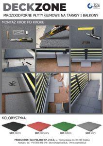 Jak zrobić renowację balkonu